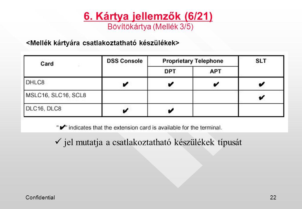 Confidential22 6.