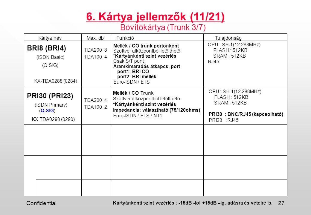 Confidential27 6.