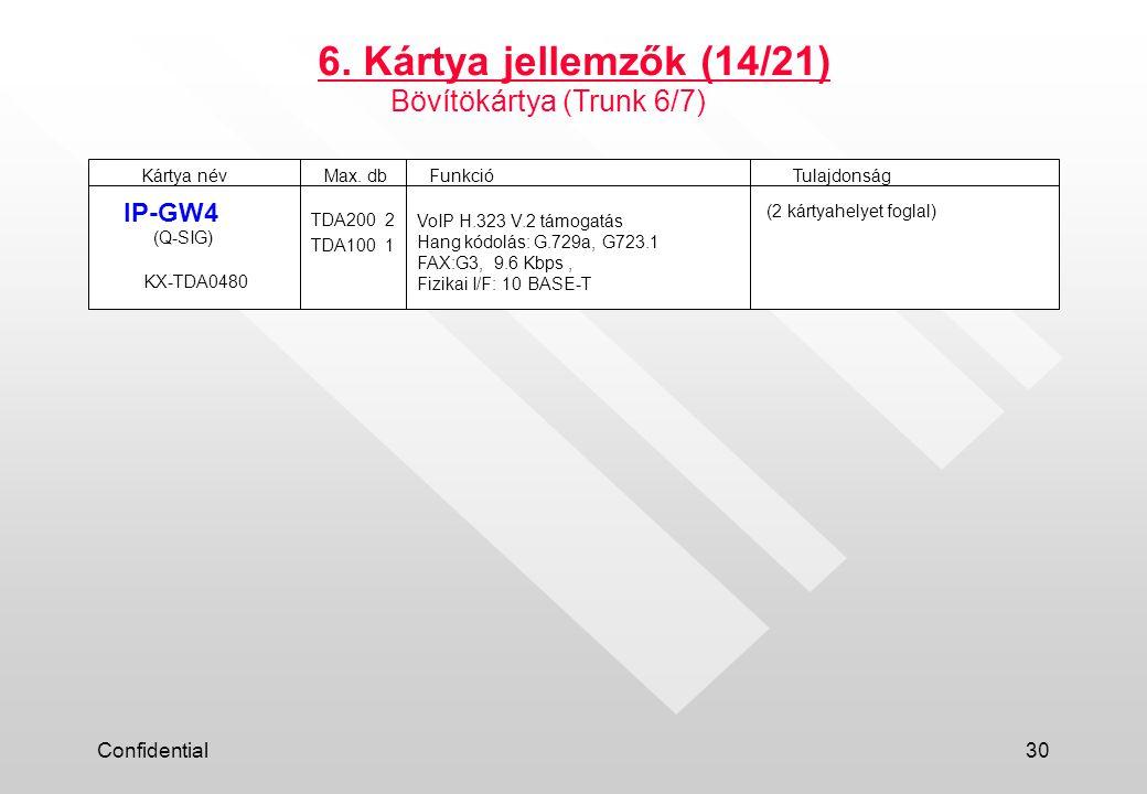 Confidential30 6.Kártya jellemzők (14/21) Kártya névFunkcióTulajdonság IP-GW4 Max.