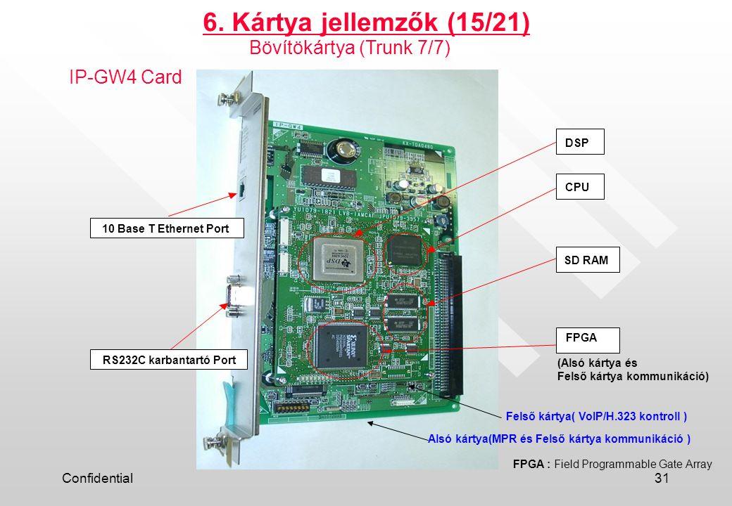 Confidential31 DSP (Alsó kártya és Felső kártya kommunikáció) CPU SD RAM RS232C karbantartó Port 10 Base T Ethernet Port Felső kártya( VoIP/H.323 kontroll ) Alsó kártya(MPR és Felső kártya kommunikáció ) IP-GW4 Card FPGA FPGA : Field Programmable Gate Array 6.