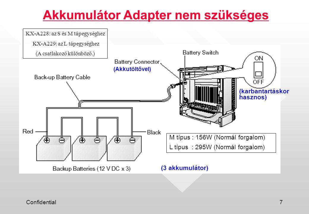 Confidential7 Akkumulátor Adapter nem szükséges (karbantartáskor hasznos) (Akkutöltővel) (3 akkumulátor) M típus : 156W (Normál forgalom) L típus : 295W (Normál forgalom) KX-A228: az S és M tápegységhez KX-A229: az L tápegységhez (A csatlakozó különböző.)