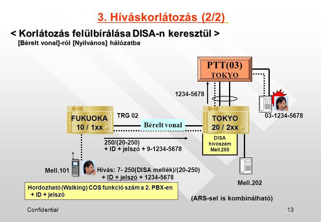 Confidential13 Mell.101 DISA hívószám Mell.250 Mell.202 Hívás: 7- 250(DISA mellék)/(20-250) 250/(20-250) FUKUOKA 10 / 1xx TOKYO 20 / 2xx TRG 02 1234-5678 + ID + jelszó + 1234-5678 + ID + jelszó + 9-1234-5678 PTT(03) TOKYO 03-1234-5678 (ARS-sel is kombinálható) Hordozható (Walking) COS funkció szám a 2.