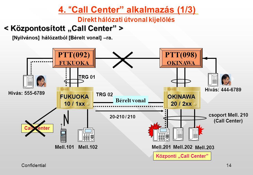 Confidential14 [Nyilvános] hálózatból [Bérelt vonal] –ra. Call Center Hívás: 444-6789 Mell.101Mell.102Mell.201 Mell.203 Hívás: 555-6789 20-210 / 210 T