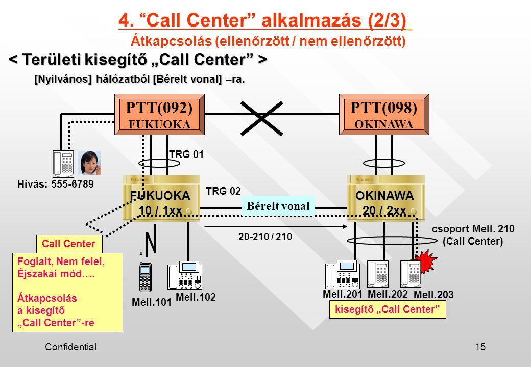 Confidential15 [Nyilvános] hálózatból [Bérelt vonal] –ra. Mell.101 Mell.102 Mell.201 Mell.203 Hívás: 555-6789 20-210 / 210 PTT(098) OKINAWA OKINAWA 20