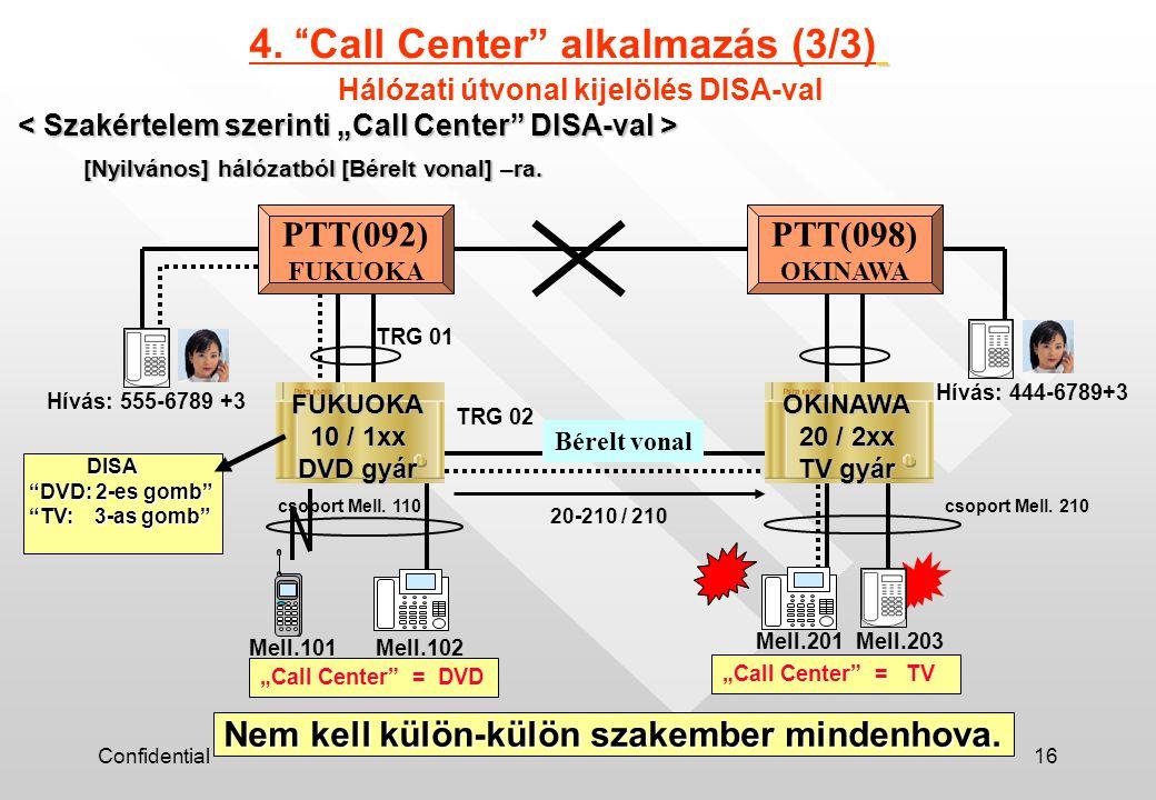 Confidential16 [Nyilvános] hálózatból [Bérelt vonal] –ra. Hívás: 444-6789+3 Mell.101Mell.102 Mell.201Mell.203 Hívás: 555-6789 +3 20-210 / 210 TRG 02 P