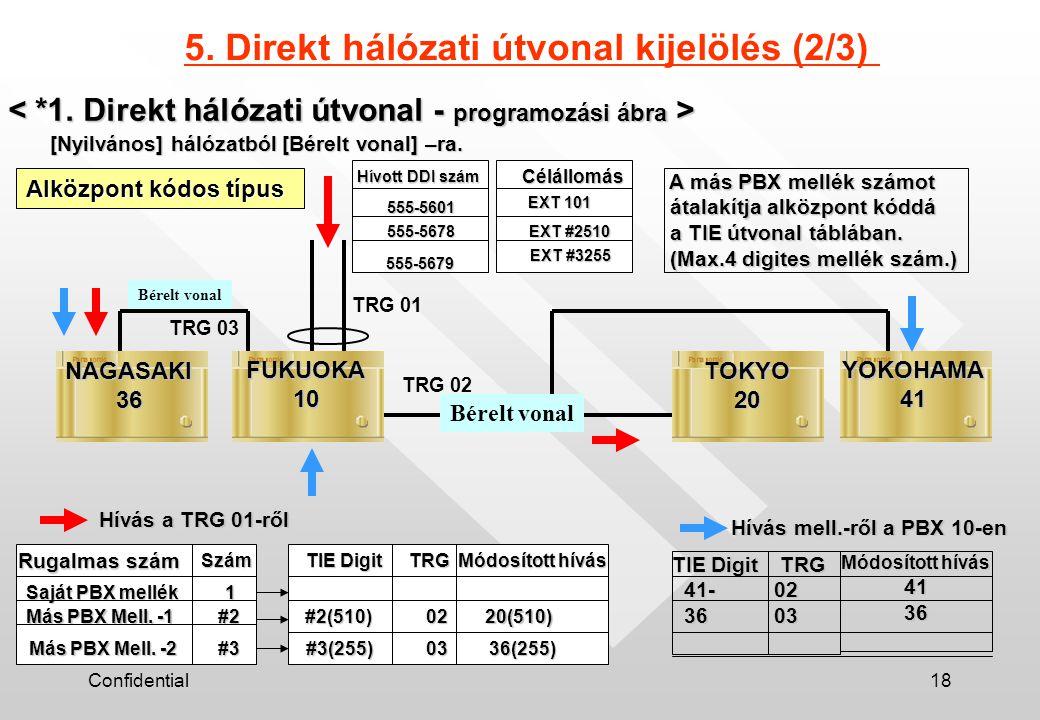 Confidential18 [Nyilvános] hálózatból [Bérelt vonal] –ra.