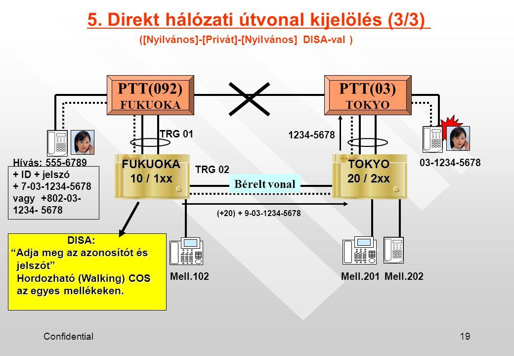 Confidential19 ([Nyilvános]-[Privát]-[Nyilvános] DISA-val ) Mell.102Mell.201 Hívás: 555-6789 (+20) + 9-03-1234-5678 TRG 02 PTT(092) FUKUOKA Mell.202 PTT(03) TOKYO TRG 01 FUKUOKA 10 / 1xx DISA: Adja meg az azonosítót és DISA: Adja meg az azonosítót és jelszót jelszót Hordozható (Walking) COS Hordozható (Walking) COS az egyes mellékeken.