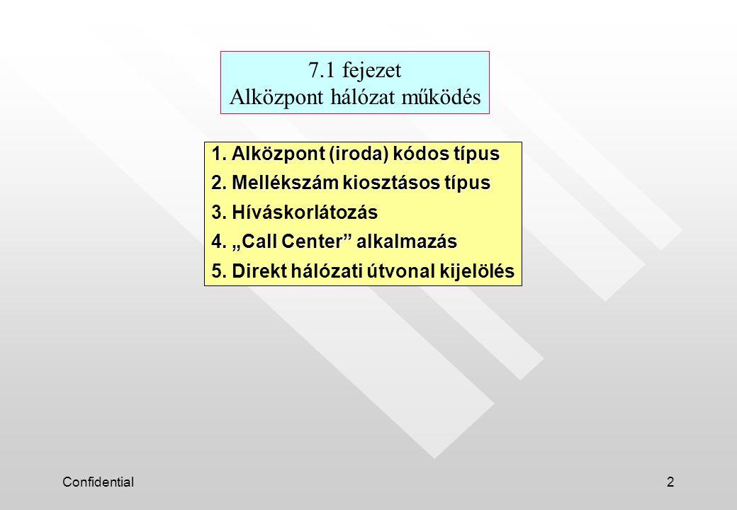"""Confidential2 7.1 fejezet Alközpont hálózat működés 1. Alközpont (iroda) kódos típus 2. Mellékszám kiosztásos típus 3. Híváskorlátozás 4. """"Call Center"""