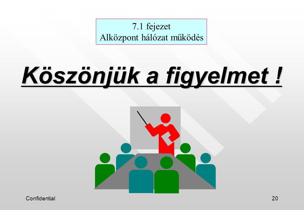Confidential20 Köszönjük a figyelmet ! 7.1 fejezet Alközpont hálózat működés