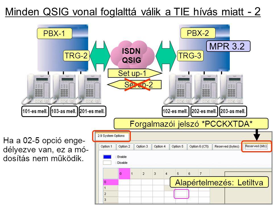 Minden QSIG vonal foglalttá válik a TIE hívás miatt - 2 ISDN QSIG PBX-1 TRG-2 PBX-2 TRG-3 202-es mell.203-as mell.102-es mell.103-as mell.201-es mell.