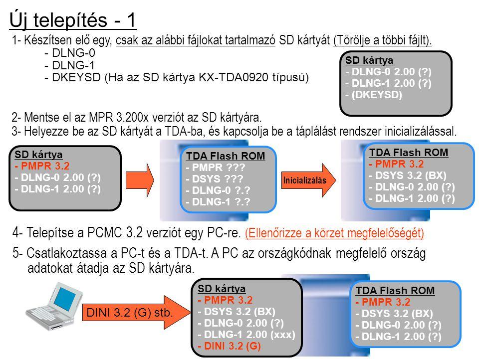 Új telepítés - 1 1- Készítsen elő egy, csak az alábbi fájlokat tartalmazó SD kártyát (Törölje a többi fájlt). - DLNG-0 - DLNG-1 - DKEYSD (Ha az SD kár