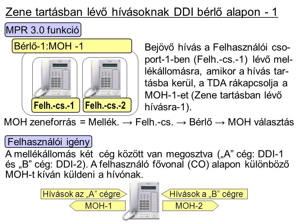 Zene tartásban lévő hívásoknak DDI bérlő alapon - 1 Felhasználói igény Bérlő-1:MOH -1 Felh.-cs.-1 Felh.-cs.-2 Bejövő hívás a Felhasználói cso- port-1-