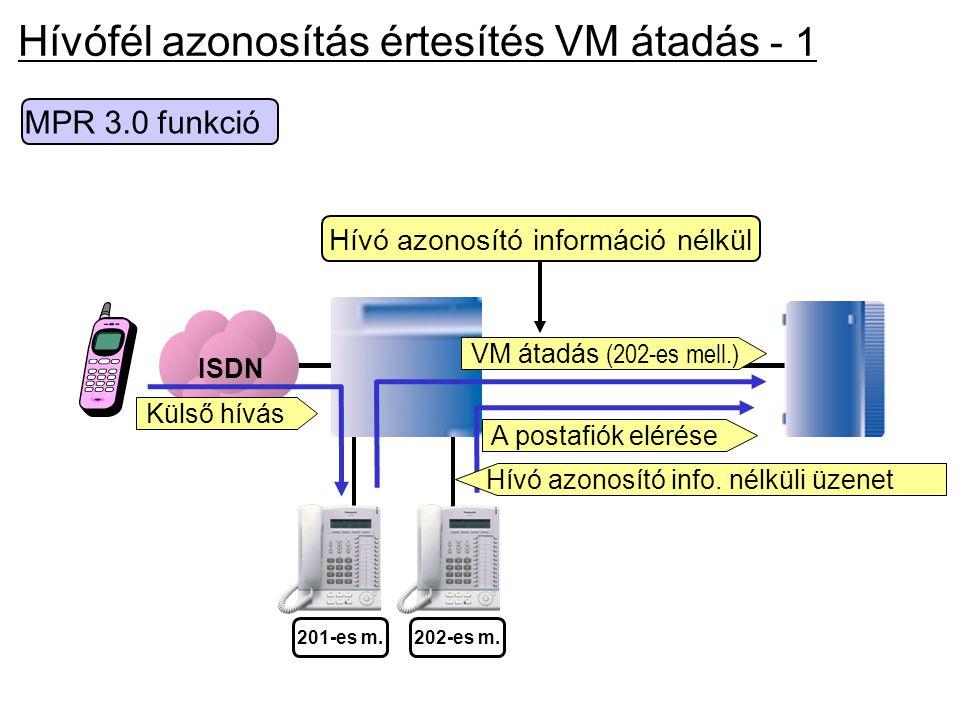 ISDN 202-es m.201-es m. Hívófél azonosítás értesítés VM átadás - 1 VM átadás (202-es mell.) MPR 3.0 funkció A postafiók elérése Hívó azonosító info. n