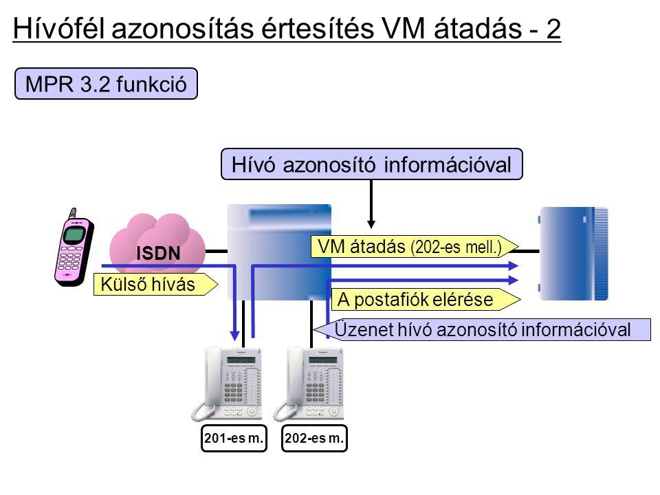 ISDN 202-es m.201-es m. Hívófél azonosítás értesítés VM átadás - 2 VM átadás (202-es mell.) MPR 3.2 funkció A postafiók elérése Üzenet hívó azonosító