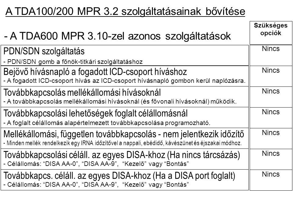 Szükséges opciók PDN/SDN szolgáltatás - PDN/SDN gomb a főnök-titkári szolgáltatáshoz Nincs Bejövő hívásnapló a fogadott ICD-csoport híváshoz - A fogad