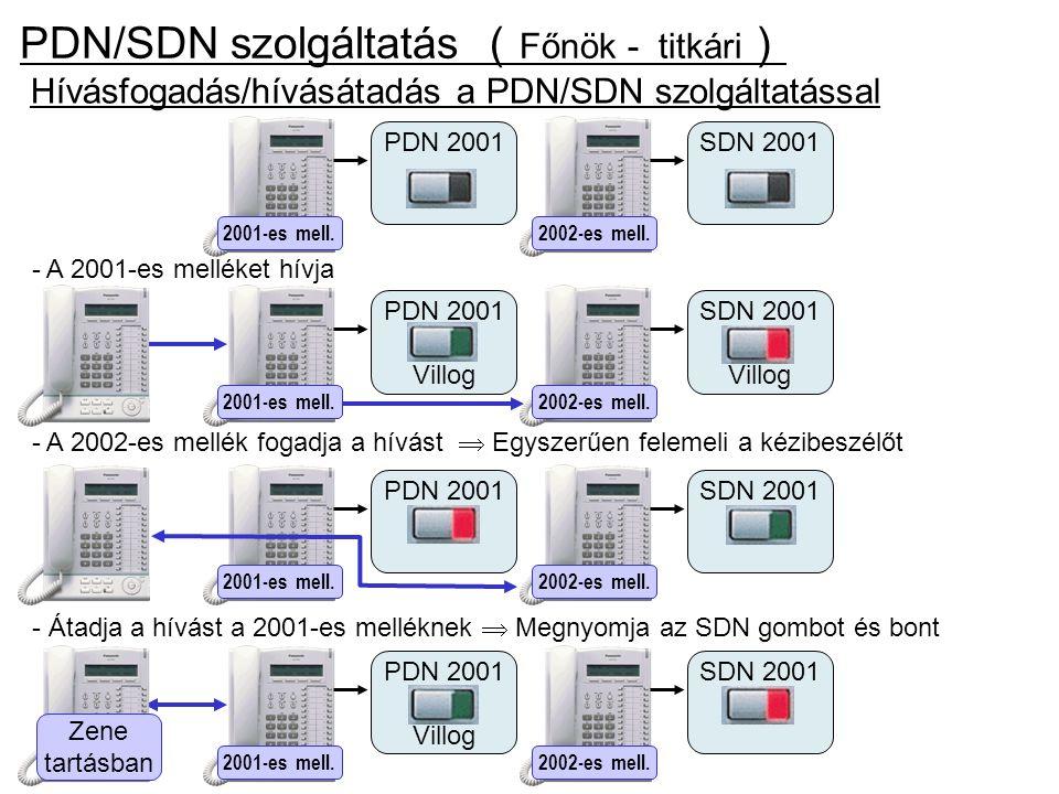 PDN/SDN szolgáltatás ( Főnök - titkári ) Hívásfogadás/hívásátadás a PDN/SDN szolgáltatással - Átadja a hívást a 2001-es melléknek  Megnyomja az SDN g