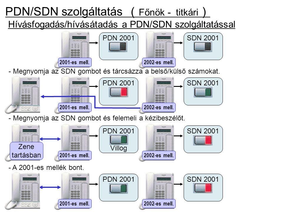 PDN/SDN szolgáltatás ( Főnök - titkári ) Hívásfogadás/hívásátadás a PDN/SDN szolgáltatással - A 2001-es mellék bont. - Megnyomja az SDN gombot és fele