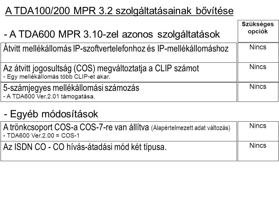 - Egyéb módosítások Szükséges opciók Átvitt mellékállomás IP-szoftvertelefonhoz és IP-mellékállomáshoz Nincs Az átvitt jogosultság (COS) megváltoztatj