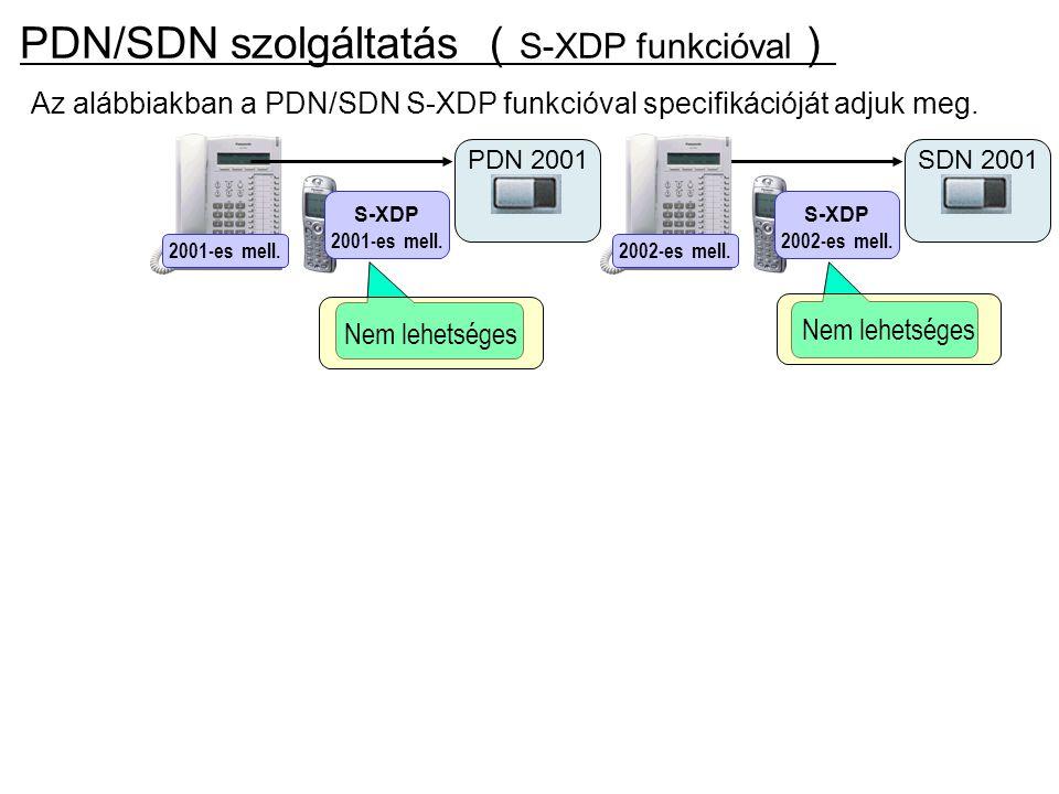 PDN/SDN szolgáltatás ( S-XDP funkcióval ) Az alábbiakban a PDN/SDN S-XDP funkcióval specifikációját adjuk meg. Nem lehetséges SDN 2001 S-XDP 2002-es m