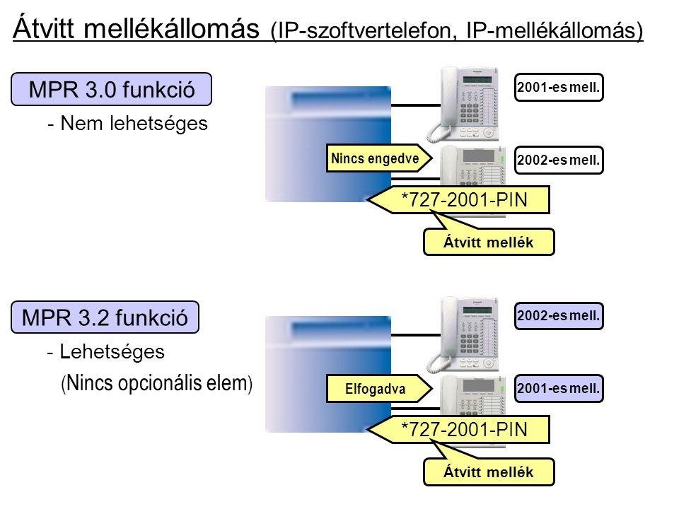 Ext.2002 Ext.2001 Átvitt mellékállomás (IP-szoftvertelefon, IP-mellékállomás) - Lehetséges ( Nincs opcionális elem ) MPR 3.2 funkció - Nem lehetséges