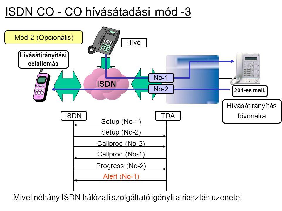Mivel néhány ISDN hálózati szolgáltató igényli a riasztás üzenetet. ISDN CO - CO hívásátadási mód -3 Mód-2 (Opcionális) ISDNTDA Alert (No-1) Progress