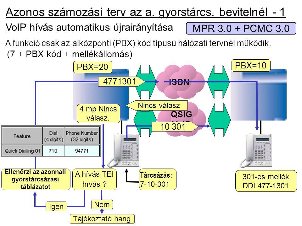 VoIP hívás automatikus újrairányítása Azonos számozási terv az a. gyorstárcs. bevitelnél - 1 MPR 3.0 + PCMC 3.0 - A funkció csak az alközponti (PBX) k