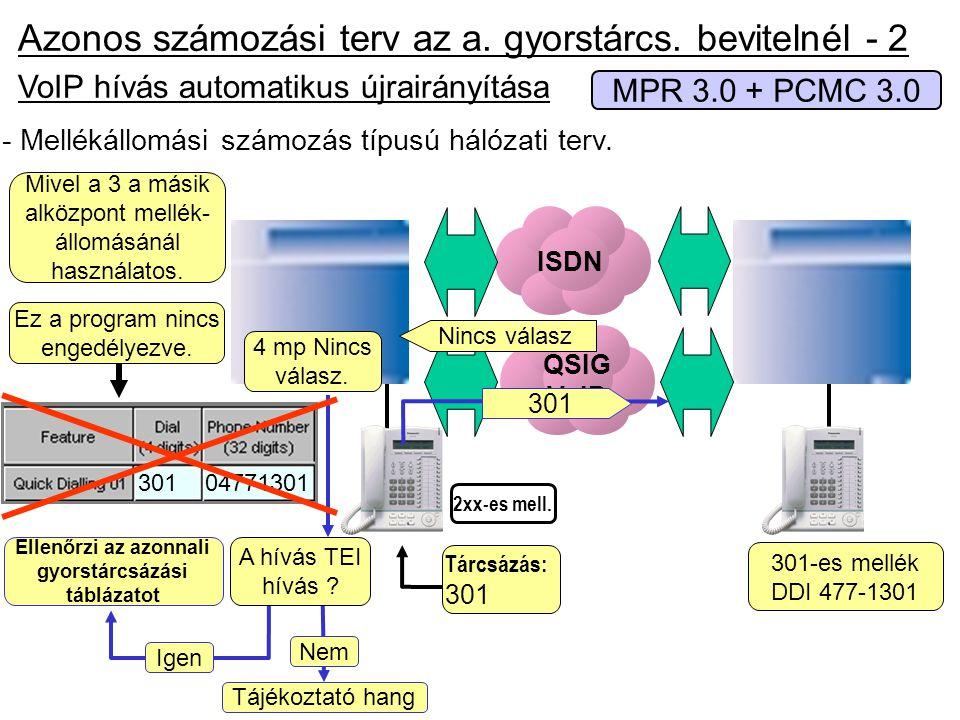 VoIP hívás automatikus újrairányítása Azonos számozási terv az a. gyorstárcs. bevitelnél - 2 MPR 3.0 + PCMC 3.0 - Mellékállomási számozás típusú hálóz