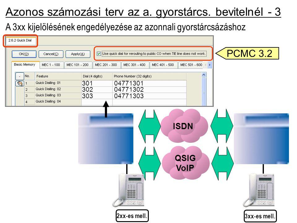 A 3xx kijelölésének engedélyezése az azonnali gyorstárcsázáshoz Azonos számozási terv az a. gyorstárcs. bevitelnél - 3 PCMC 3.2 QSIG VoIP ISDN 2xx-es