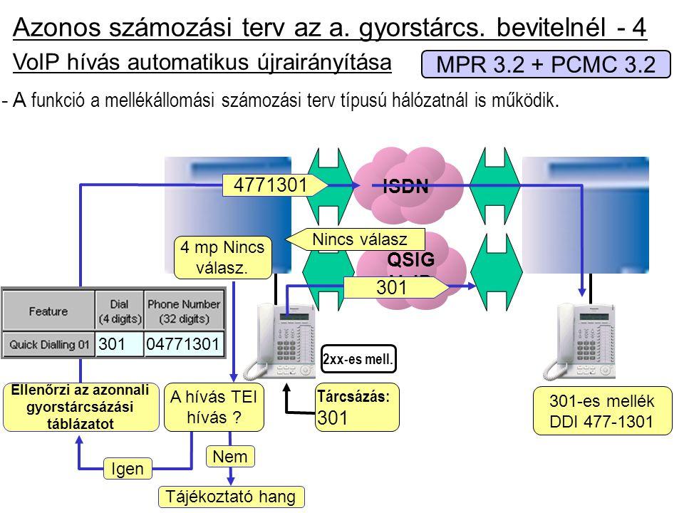 QSIG VoIP ISDN 301-es mellék DDI 477-1301 2xx-es mell. 4 mp Nincs válasz. VoIP hívás automatikus újrairányítása Tárcsázás: 301 Tájékoztató hang Nem Ni