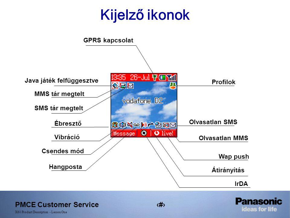 PMCE Customer Service10 X60 Product Description - Lesson One Kijelző ikonok GPRS kapcsolat Java játék felfüggesztve MMS tár megtelt SMS tár megtelt Ébresztő Vibráció Csendes mód Hangposta Profilok IrDA Átirányítás Wap push Olvasatlan MMS Olvasatlan SMS