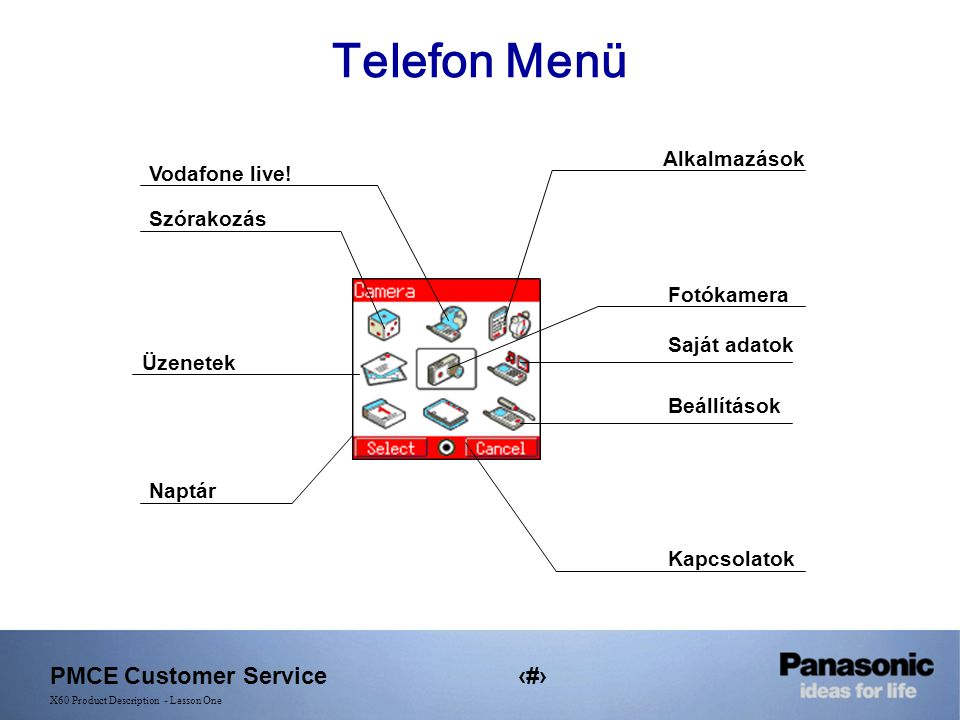 PMCE Customer Service11 X60 Product Description - Lesson One Telefon Menü Szórakozás Vodafone live.