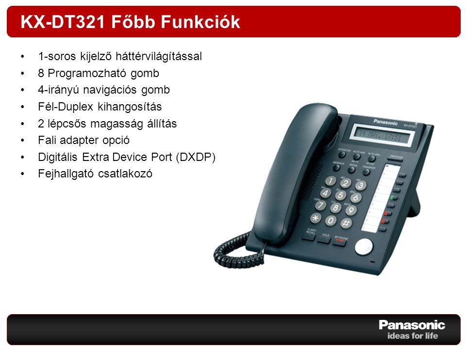 SIP Telefon konfiguráció Internet Főiroda Távmunka