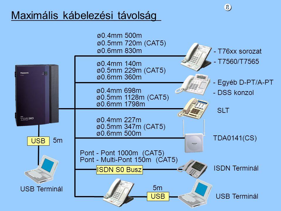 Maximális kábelezési távolság ø0.4mm 500m ø0.5mm 720m (CAT5) ø0.6mm 830m - T76xx sorozat - T7560/T7565 ø0.4mm 140m ø0.5mm 229m (CAT5) ø0.6mm 360m - Egyéb D-PT/A-PT - DSS konzol ø0.4mm 698m ø0.5mm 1128m (CAT5) ø0.6mm 1798m SLT ø0.4mm 227m ø0.5mm 347m (CAT5) ø0.6mm 500m TDA0141(CS) Pont - Pont 1000m (CAT5) Pont - Multi-Pont 150m (CAT5) ISDN S0 Busz USB ISDN Terminál USB Terminál 5m USB Terminál