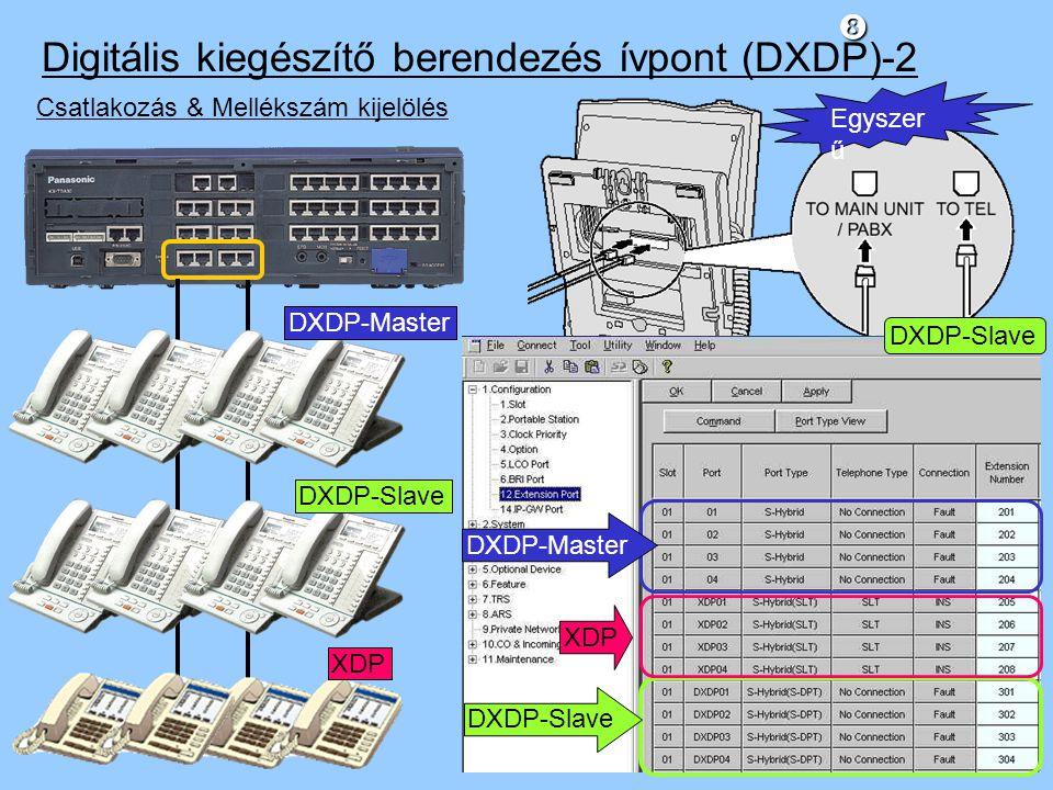 Csatlakozás & Mellékszám kijelölés XDP DXDP-Master Digitális kiegészítő berendezés ívpont (DXDP)-2 DXDP-Slave DXDP-Master XDP Egyszer ű DXDP-Slave