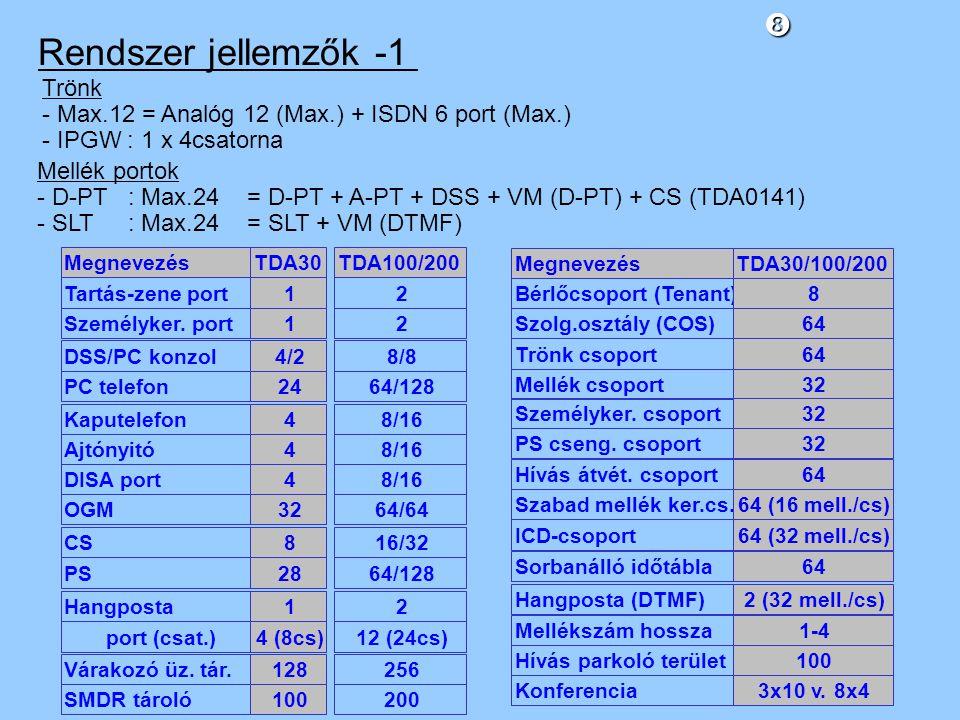 Rendszer jellemzők -1 Trönk - Max.12 = Analóg 12 (Max.) + ISDN 6 port (Max.) - IPGW : 1 x 4csatorna Mellék portok - D-PT : Max.24 = D-PT + A-PT + DSS + VM (D-PT) + CS (TDA0141) - SLT : Max.24 = SLT + VM (DTMF) Megnevezés Tartás-zene port Személyker.