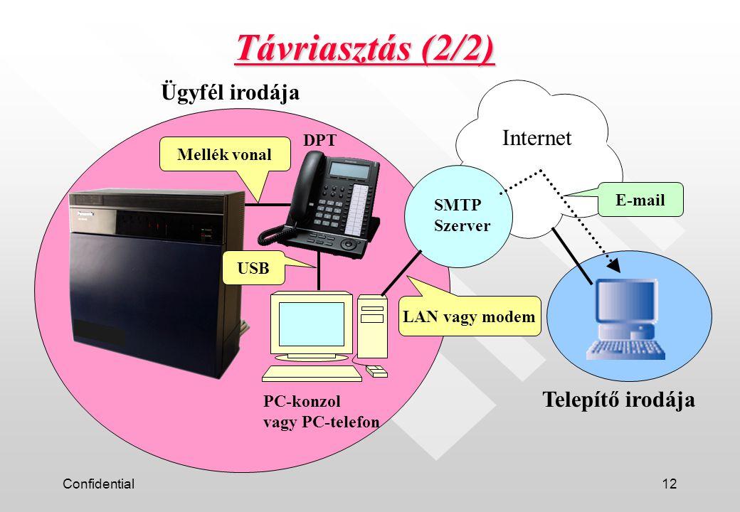 Confidential12 Távriasztás (2/2) SMTP Szerver Internet PC-konzol vagy PC-telefon LAN vagy modem E-mail USB Mellék vonal DPT Ügyfél irodája Telepítő ir