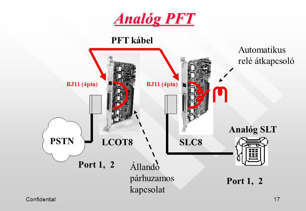 Confidential17 LCOT8SLC8 PSTN PFT kábel Port 1, 2 RJ11 (4pin) Analóg PFT Analóg SLT Automatikus relé átkapcsoló Állandó párhuzamos kapcsolat