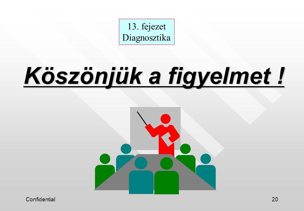 Confidential20 Köszönjük a figyelmet ! 13. fejezet Diagnosztika