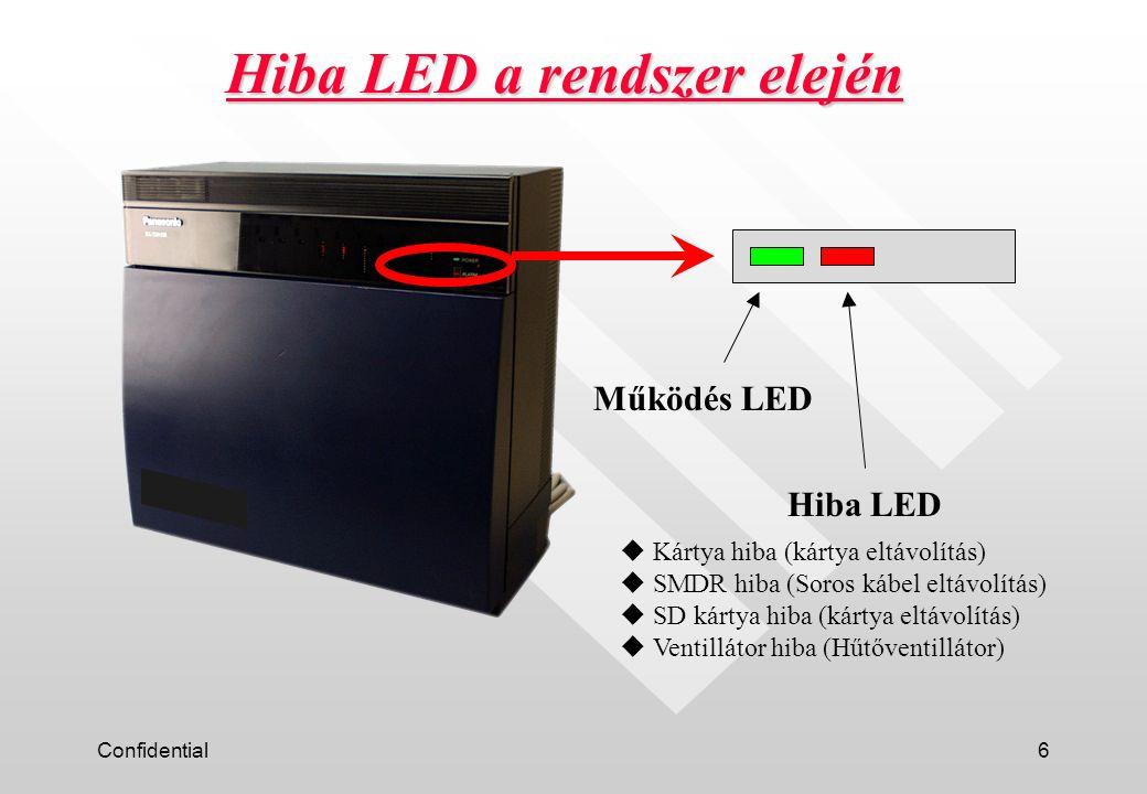 Confidential6 Hiba LED a rendszer elején Működés LED Hiba LED u Kártya hiba (kártya eltávolítás) u SMDR hiba (Soros kábel eltávolítás) u SD kártya hib