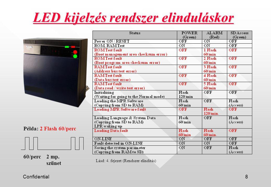 Confidential8 LED kijelzés rendszer elinduláskor Példa: 2 Flash 60/perc 60/perc2 mp. szünet Lásd: 4. fejezet (Rendszer elindítás)