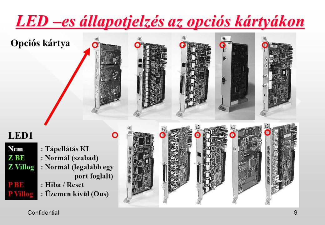 Confidential9 LED –es állapotjelzés az opciós kártyákon LED1 Nem Z BE Z Villog P BE P Villog : Tápellátás KI : Normál (szabad) : Normál (legalább egy
