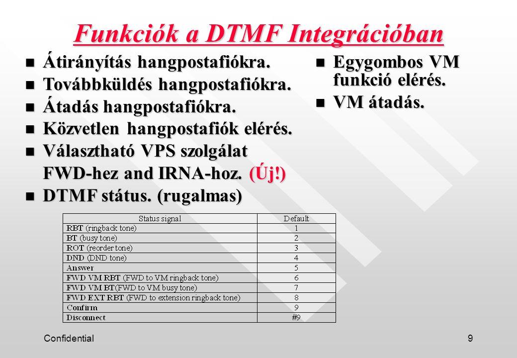 Confidential10 DPT Integráció n A hangposta működésének támogatásához, az alközpont és a hangposta, a DPT készülékekhez hasonlóan, digitálisan kommunikál.