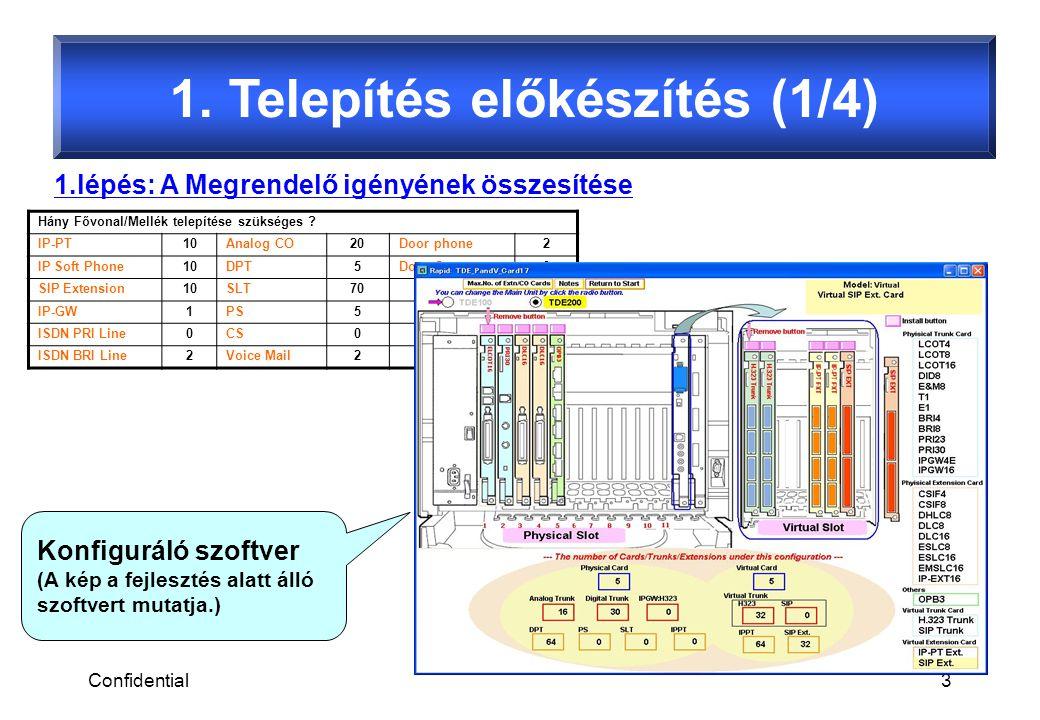 Confidential4 1.Telepítés előkészítés (2/4) 2.