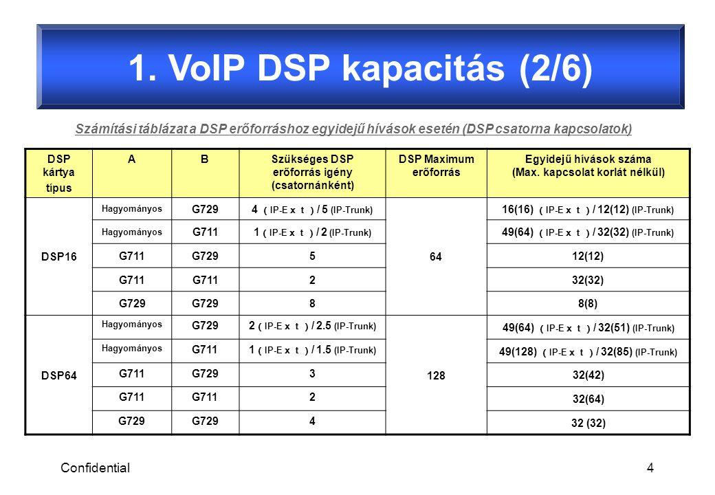 Confidential4 Számítási táblázat a DSP erőforráshoz egyidejű hívások esetén (DSP csatorna kapcsolatok) 1.