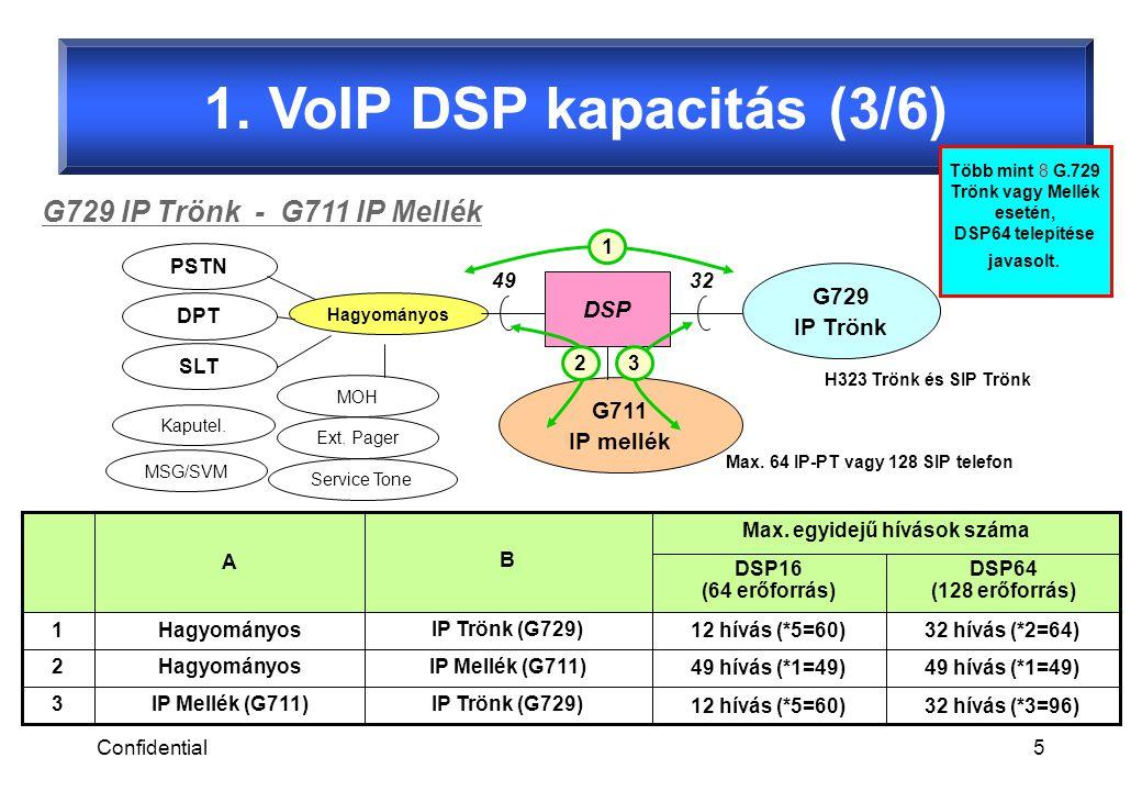 Confidential5 1. VoIP DSP kapacitás (3/6) G729 IP Trönk - G711 IP Mellék 3 2 1 Max.