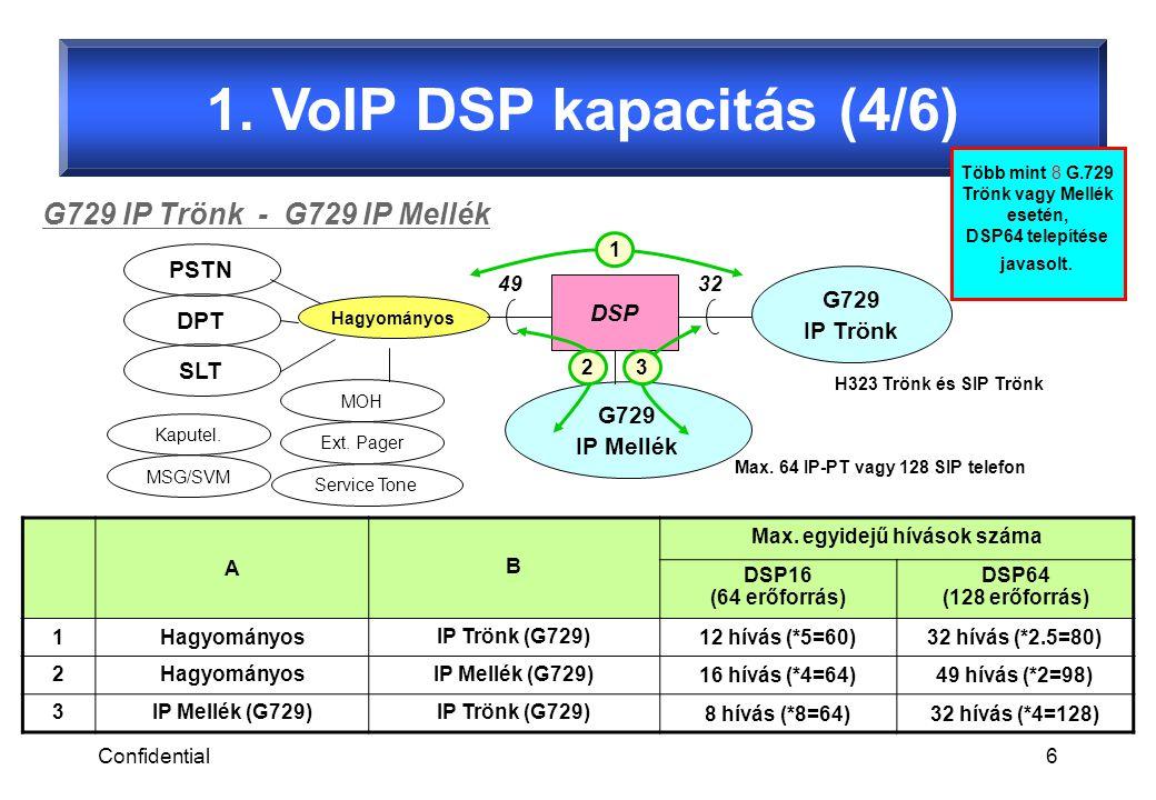 Confidential6 1. VoIP DSP kapacitás (4/6) G729 IP Trönk - G729 IP Mellék A B Max.