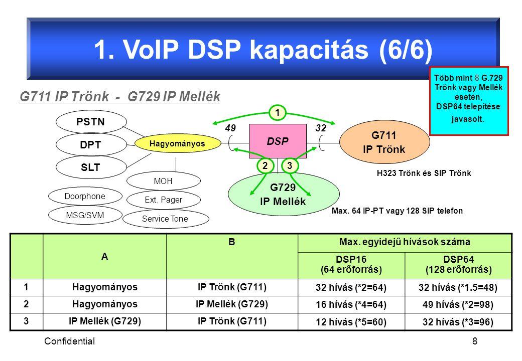 Confidential8 1. VoIP DSP kapacitás (6/6) G711 IP Trönk - G729 IP Mellék A B Max.