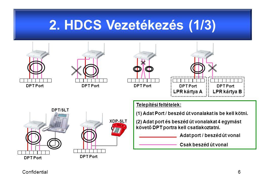 Confidential6 Telepítési feltételek: (1) Adat Port / beszéd út vonalakat is be kell kötni.