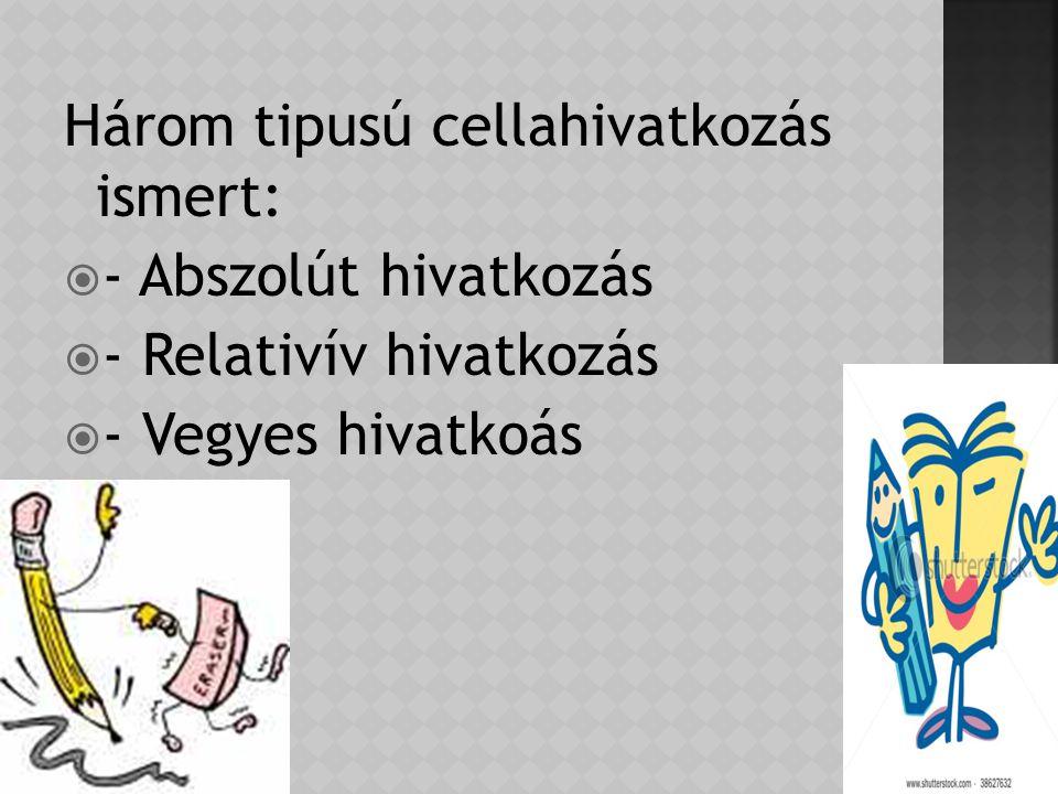Három tipusú cellahivatkozás ismert:  - Abszolút hivatkozás  - Relativív hivatkozás  - Vegyes hivatkoás