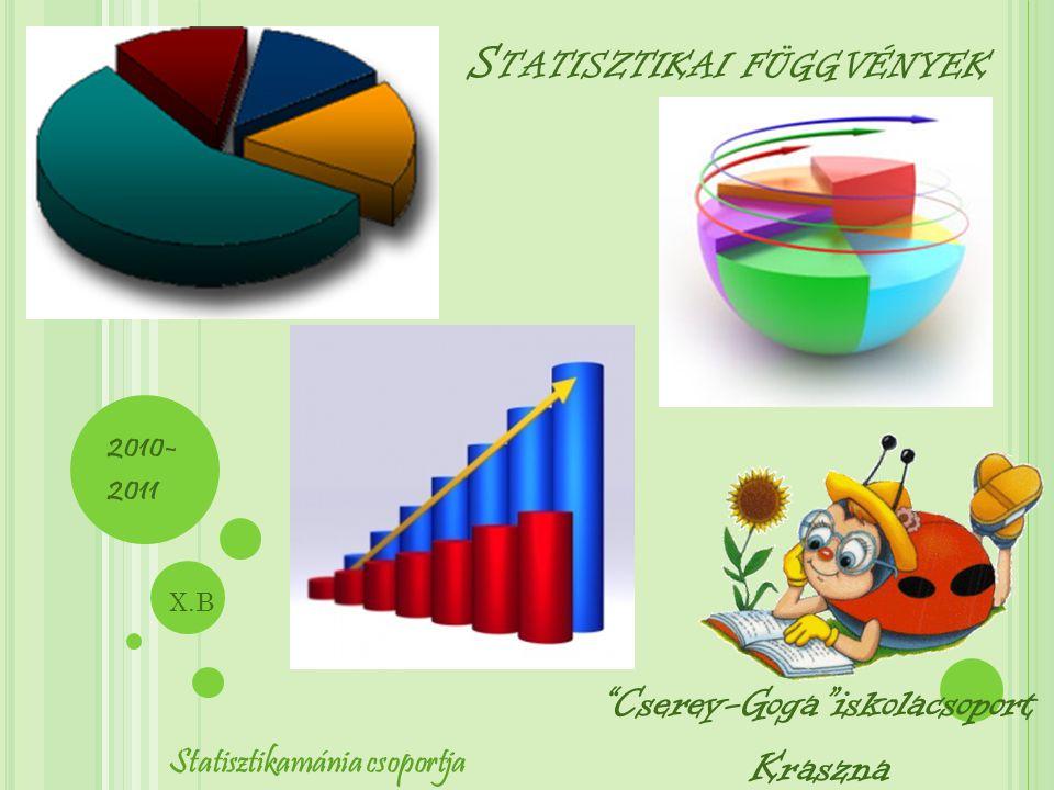 """2010- 2011 """"Cserey-Goga""""iskolacsoport Kraszna X.B Statisztikamánia csoportja S TATISZTIKAI FÜGGVÉNYEK"""